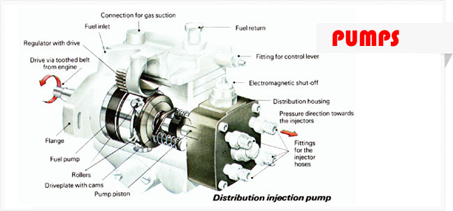 Badger Diesel - Diesel Fuel Injection Specialists Ford